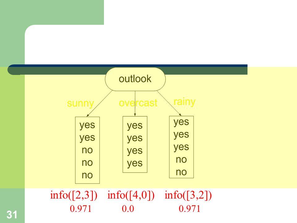 info([2,3]) info([4,0]) info([3,2])